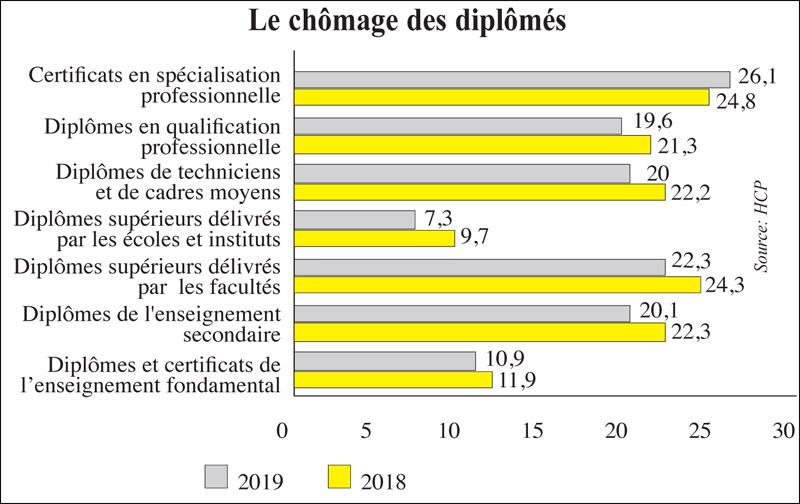 diplomes_chomeurs_073.jpg
