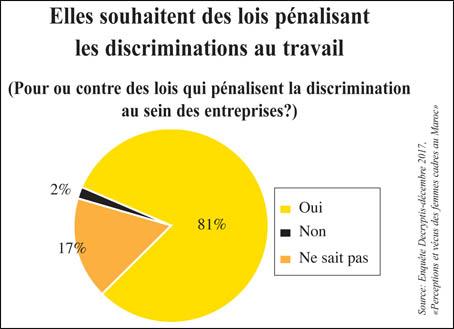 discriminations_au_travail_025.jpg