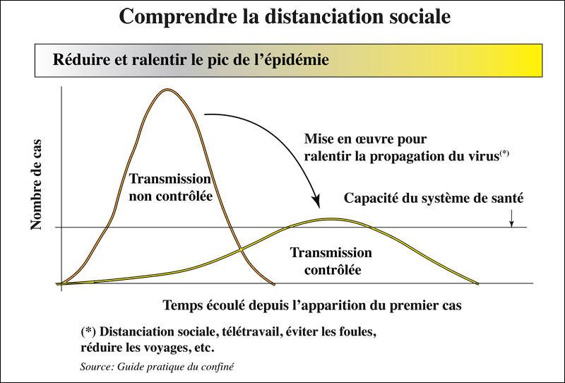 distance-social-pic-corona-028.jpg