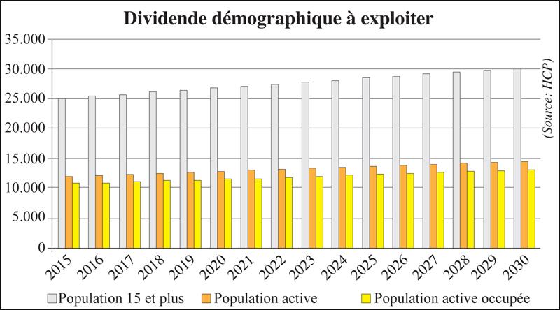 divendende_demographique_0652.jpg
