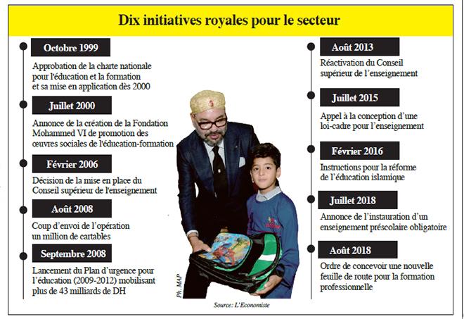 dix_initiatives_royales_pour_le_secteur.jpg