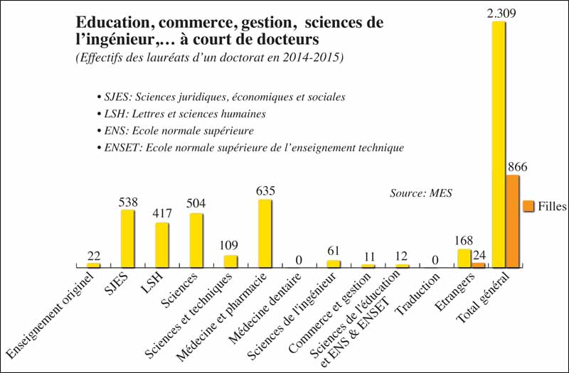 doctorat_education_060.jpg