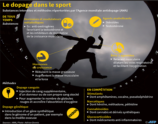dopage_5502.jpg