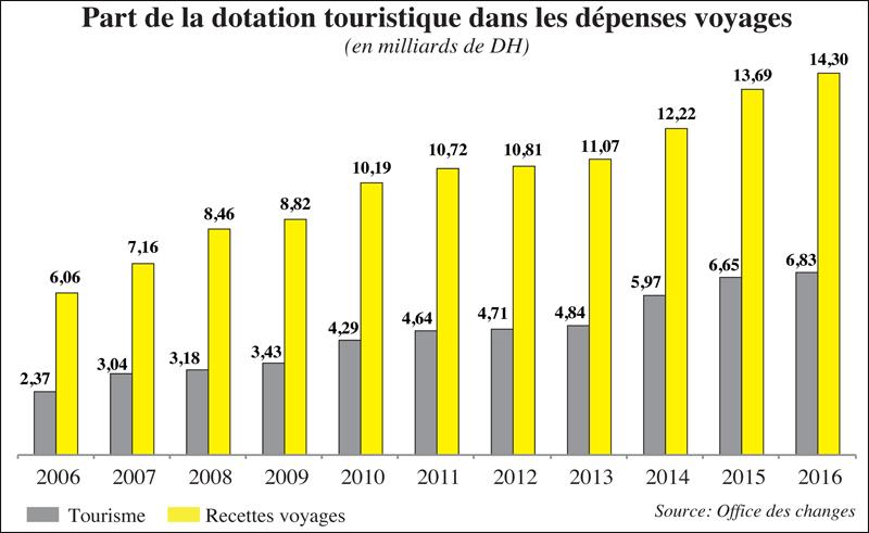 dotation_touristique_022.jpg