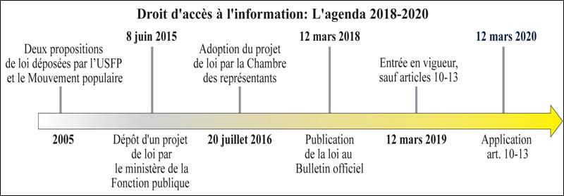 droit_dacces_a_linformation_017.jpg