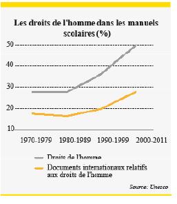 droit_de_lhomme_4917.jpg