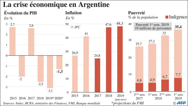 economie_argentine_-063.jpg