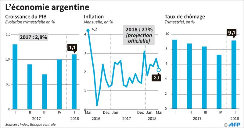 economie_argentine_003.jpg