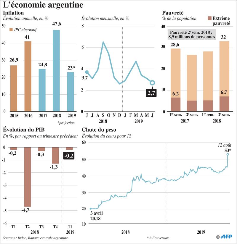 economie_argentine_077.jpg
