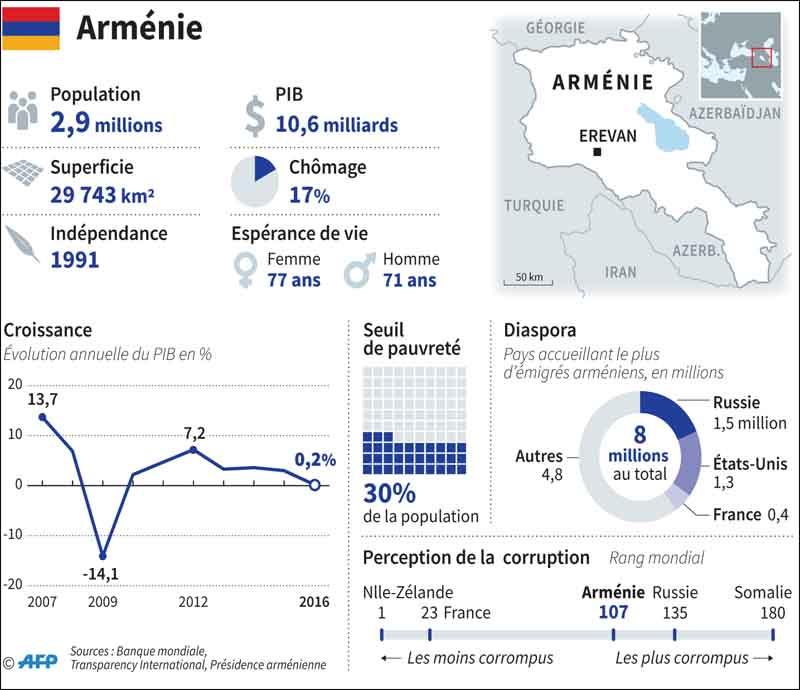 economie_armenie_080.jpg