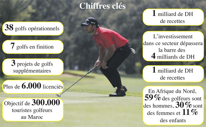 economie_du_green_052.jpg
