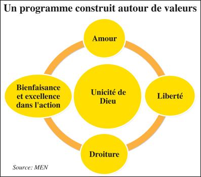 education_islamique_2_059.jpg