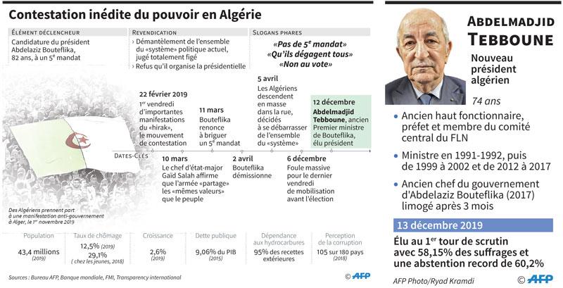 elction-algerie-055.jpg