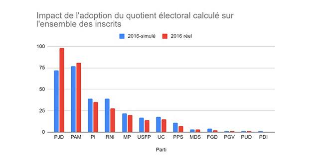 elections_regles_jeu_tt.jpg
