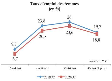 emploi-femmes-063.jpg