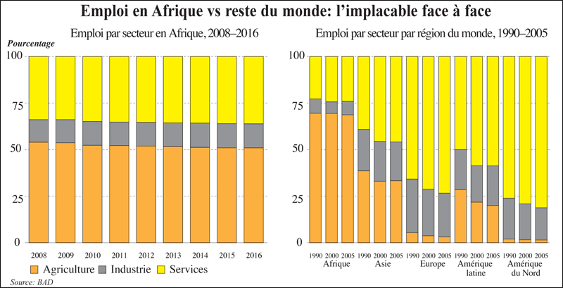 emploi_en_afrique_067.jpg