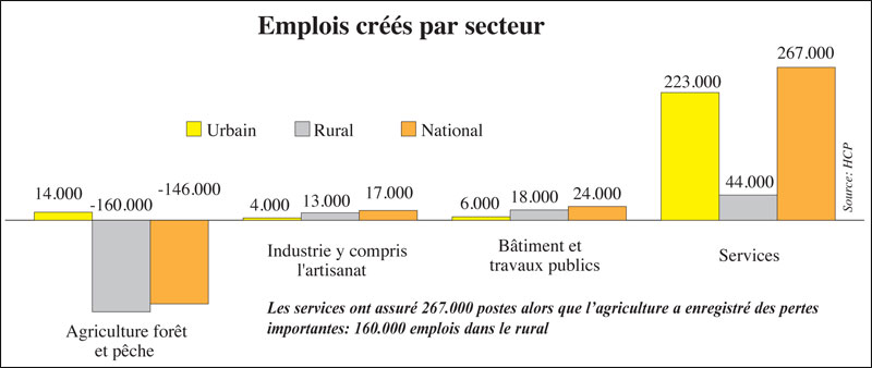 emplois-092.jpg