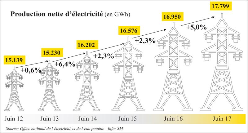 energie_facture_095.jpg