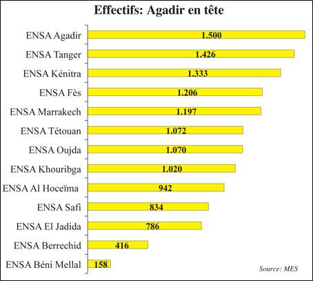 ensa-effectifs-085.jpg