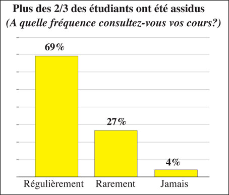 enseignement-a-distance-098.jpg