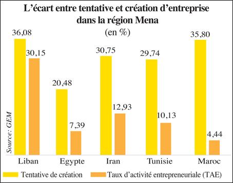 entreprenariat_climat_affaire_089.jpg