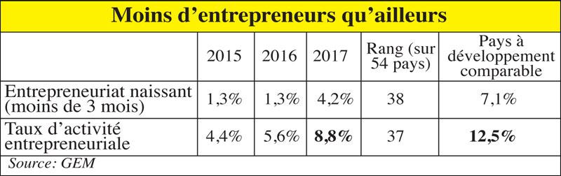 entrepreneurs-ailleurs-041.jpg