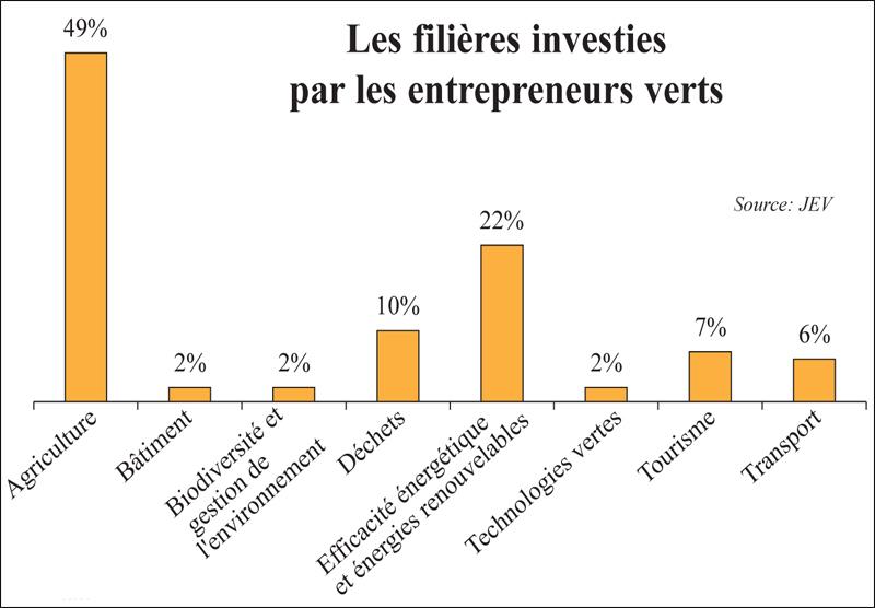 entrepreneurs_verts_007.jpg
