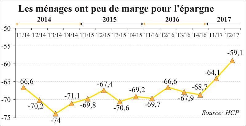 epargne_menage_economie_077.jpg