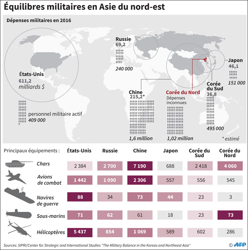 equilibre_militaire_003.jpg