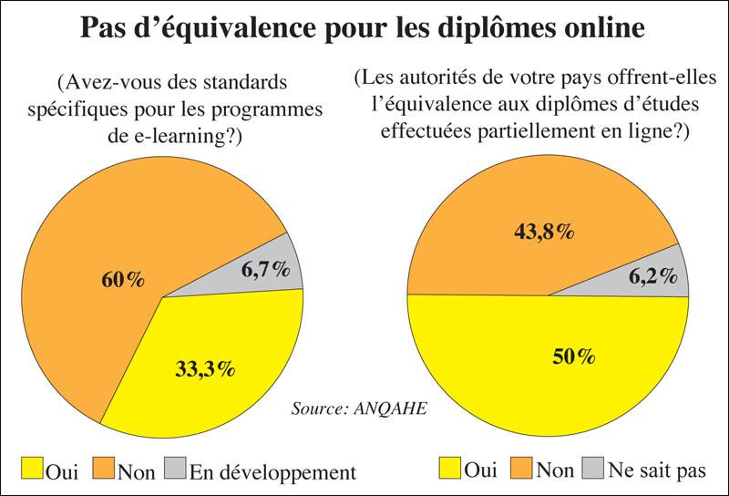 equivalence-diplome-en-ligne-037.jpg