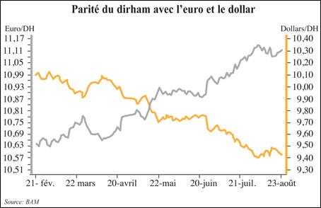 euro_fort_097.jpg
