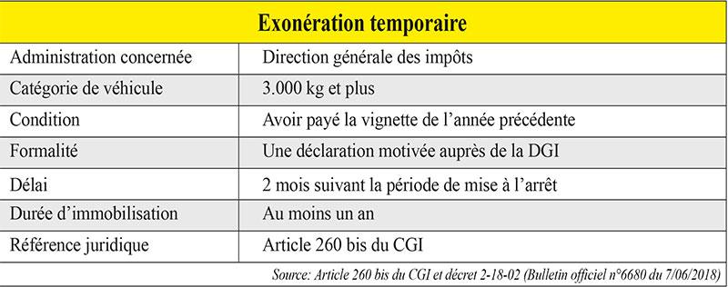 exoneration-temporaire-022.jpg
