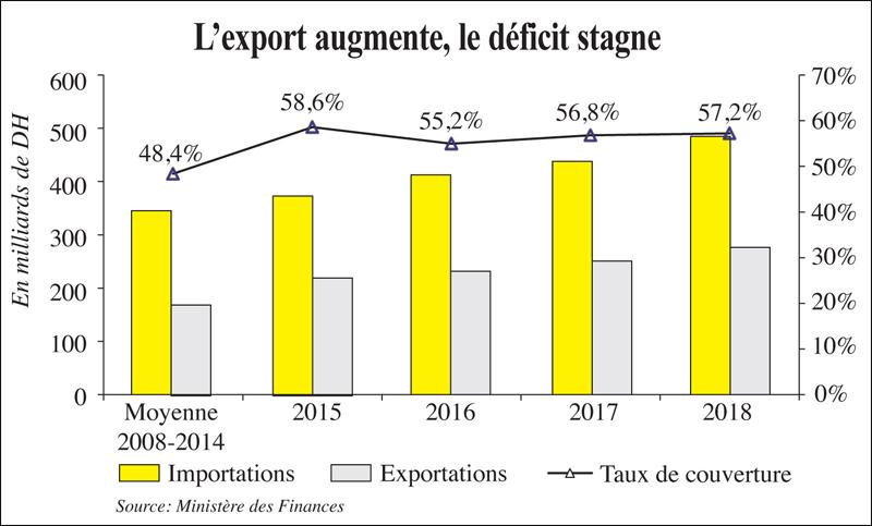 export_et_deficit_020.jpg