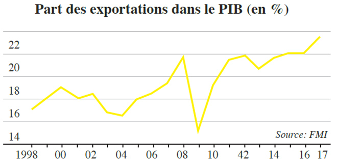export_pib.jpg