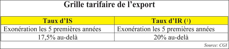 export_tarifs_047.jpg