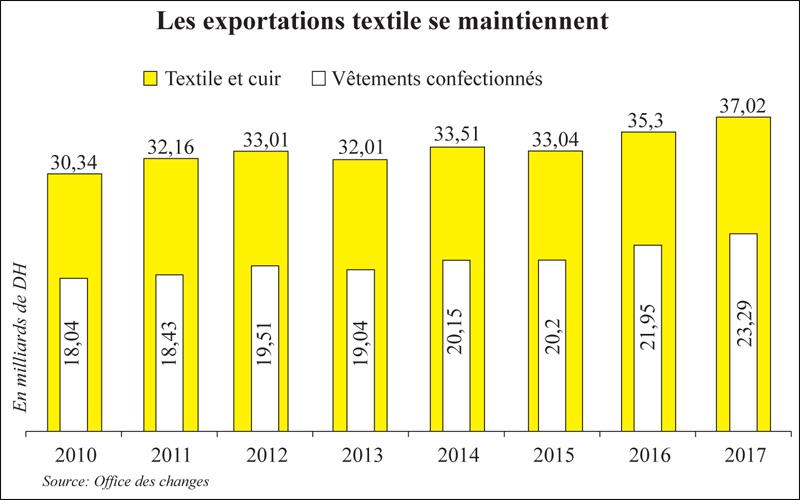 export_textile_060.jpg