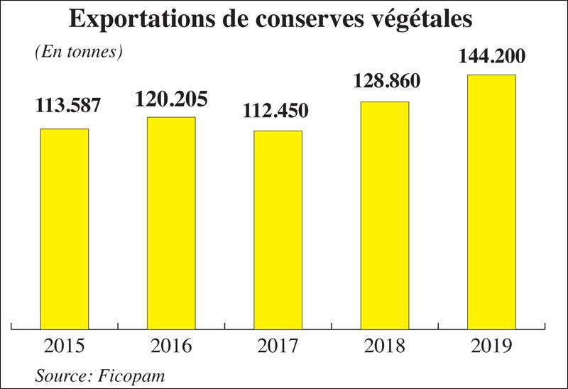 exportations-conserves-vegetales-065.jpg