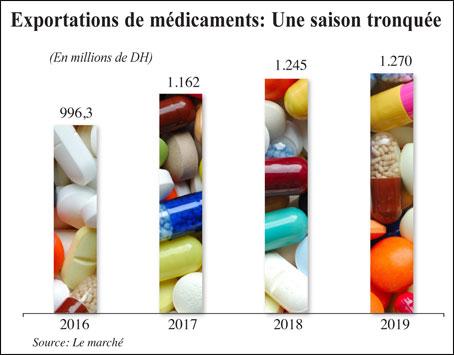 exportatons-medicaments-072.jpg