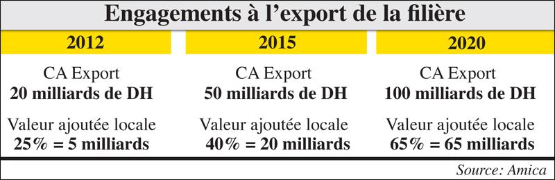 exports_auto_004.jpg