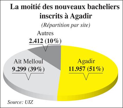 facultes_agadir_2_062.jpg