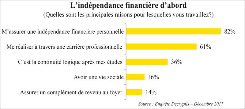 fammes_cadres_independances_finacieres_042.jpg