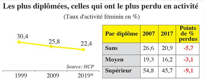femmes_actives_5547.jpg