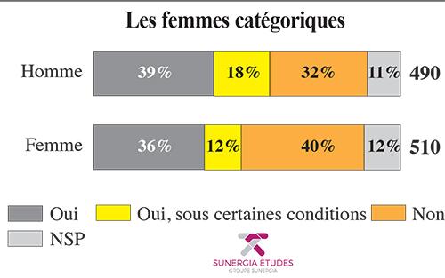 femmes_subsahariens_leconomiste_sunergiz.jpg
