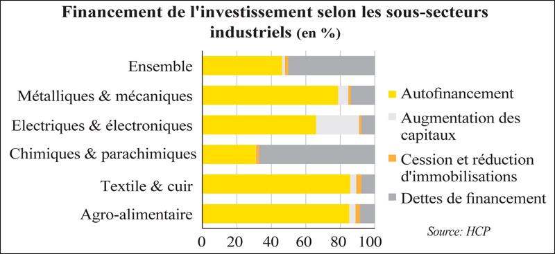 finacement_investissment_textile_025.jpg