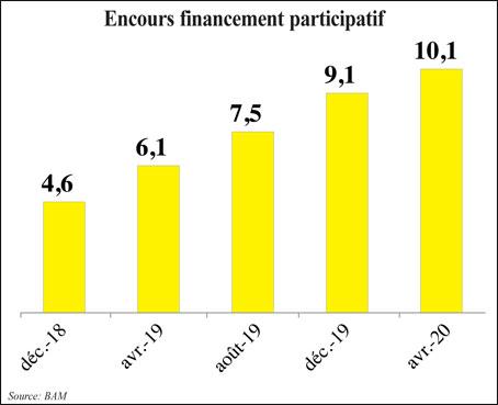 financement-079.jpg