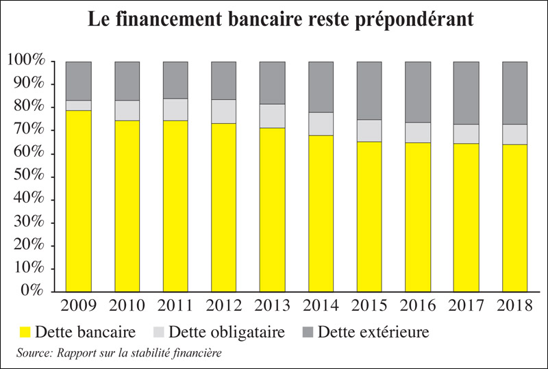 financement_bancaire_070.jpg