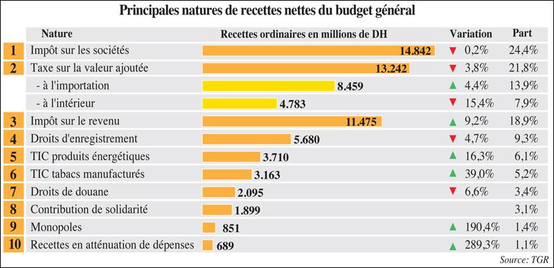 finances_publiques_001.jpg