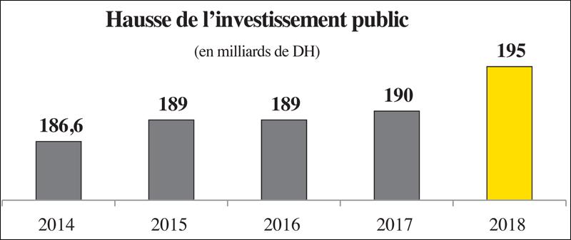 finances_publiques_en_chiffres_2_092.jpg