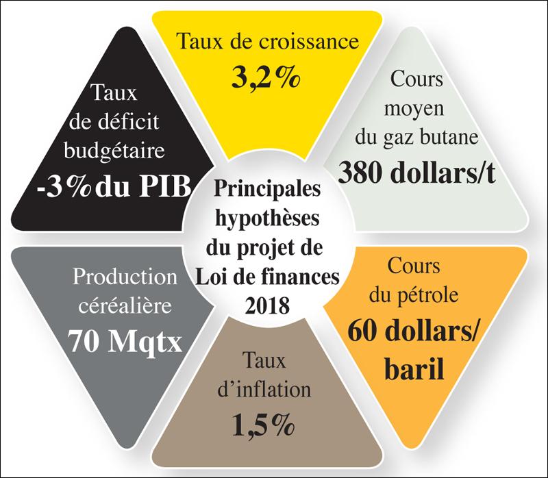 finances_publiques_en_chiffres_4_092.jpg