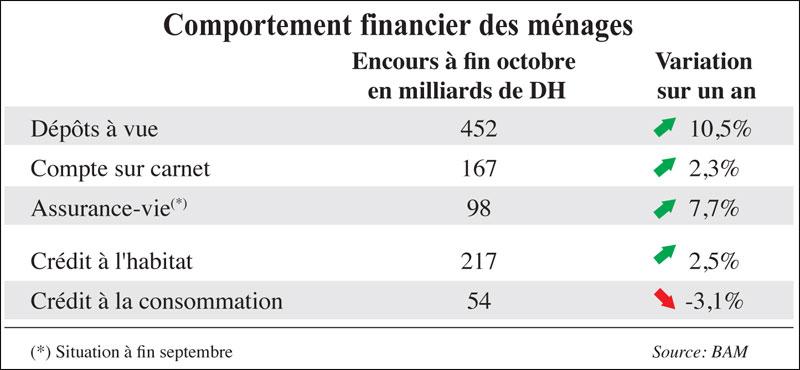 financier-menages-096.jpg